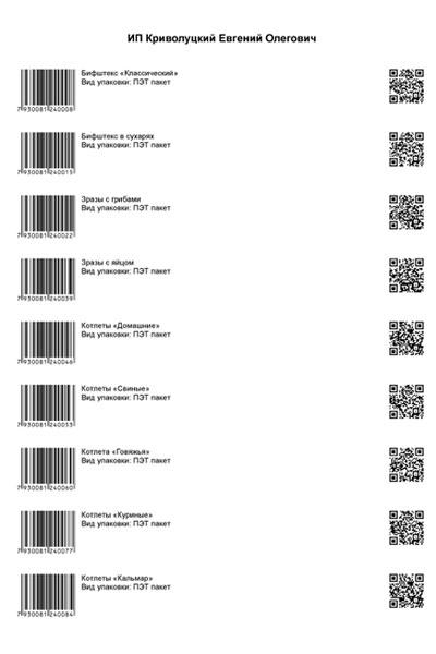 GTIN Штрих коды для маркировки